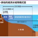 領海や接続水域や排他的経済水域EEZとの違いとは?大陸棚、公海など図を使ってまとめてみた